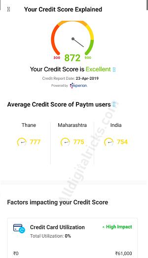 Paytm free check credit score